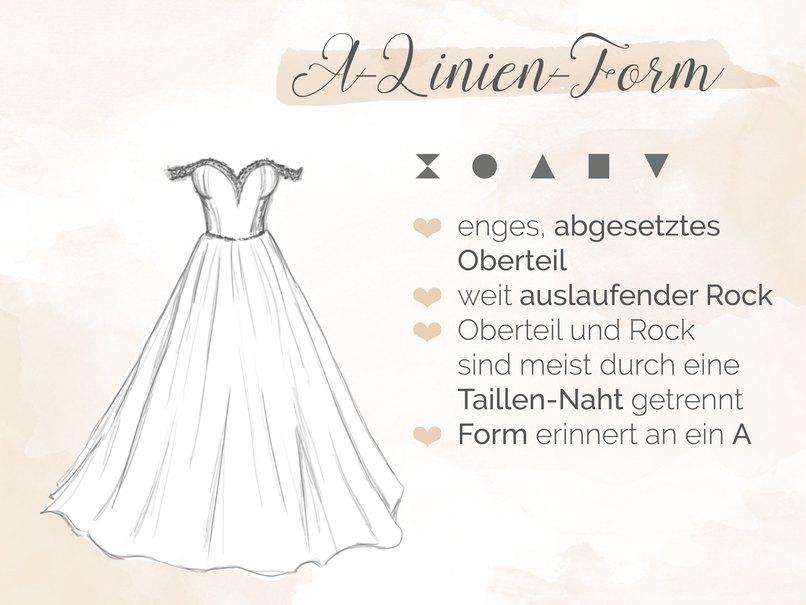 Brautkleider – Formen, Schnitte und Stile für Deinen Figurtyp ...