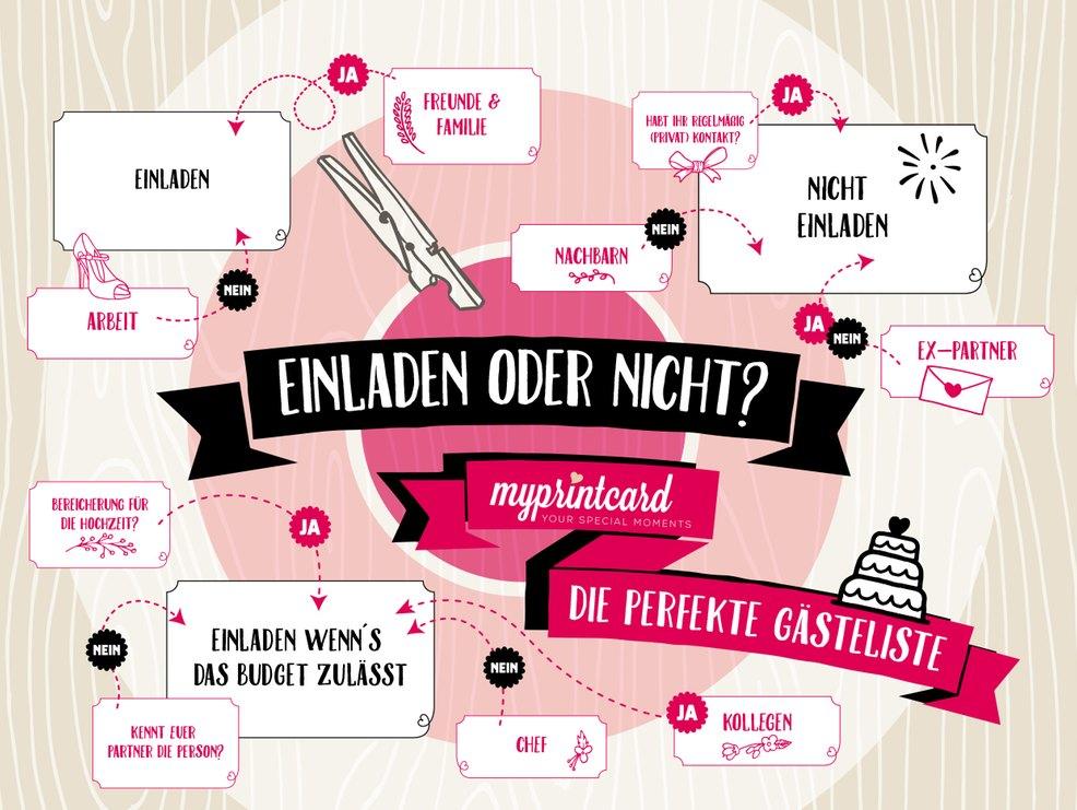 Die Gästeliste für die Hochzeit erstellen – myprintcard