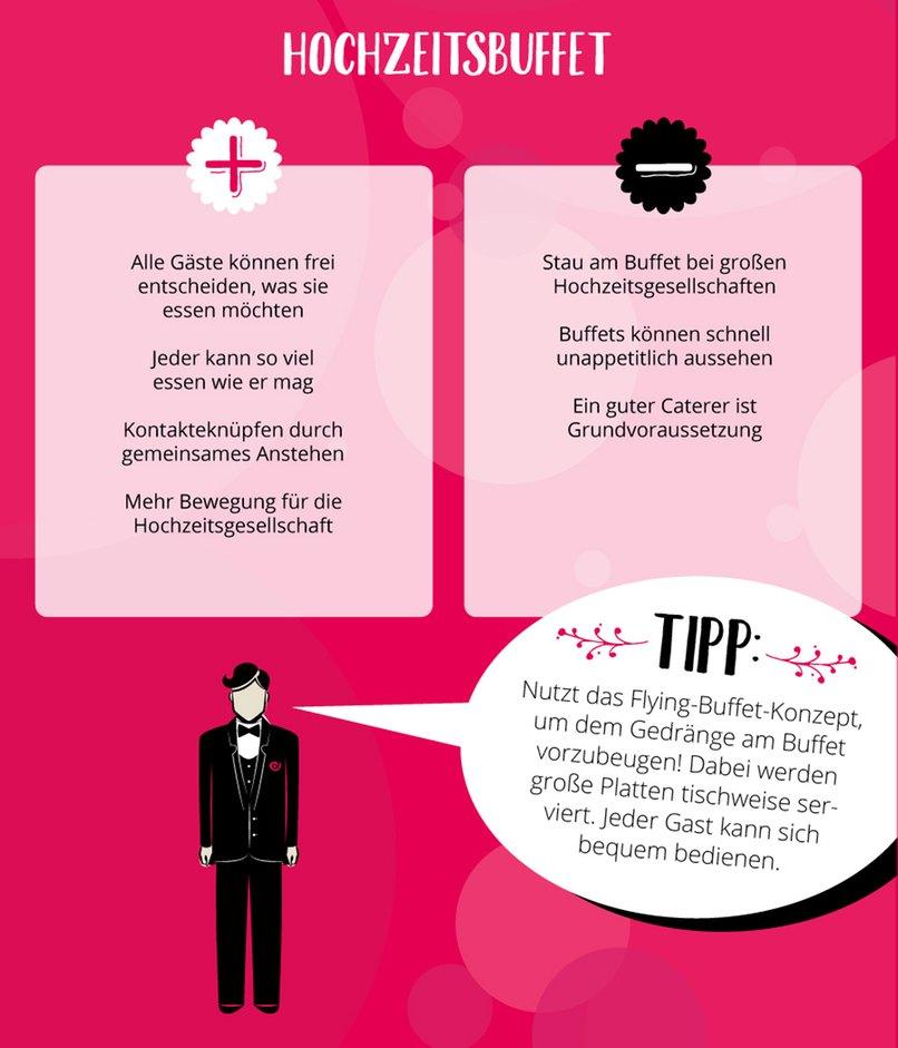 Das Hochzeitsbuffet - Vorteile und Nachteile