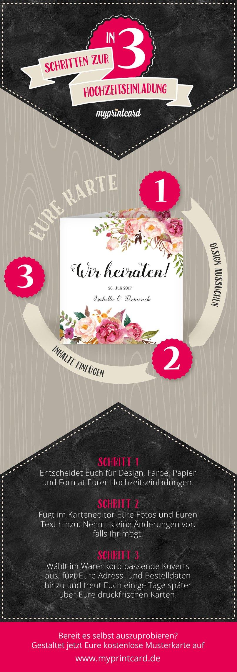 Infografik Einladungskarten für die Hochzeit bestellen.