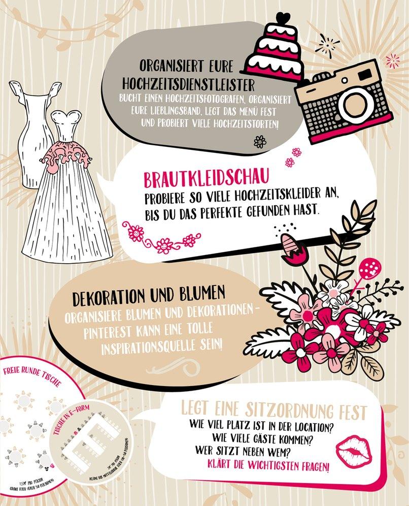 Eine Hochzeit Planen In 14 Schritten Stressfrei Heiraten Myprintcard